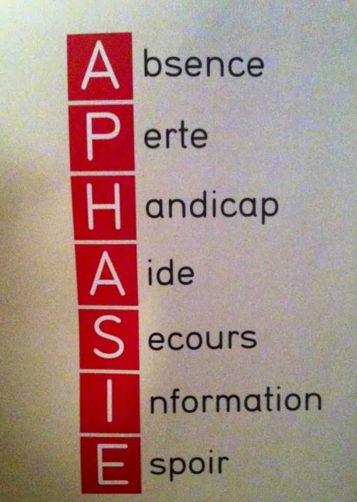L'Aphasie, le mal des mots