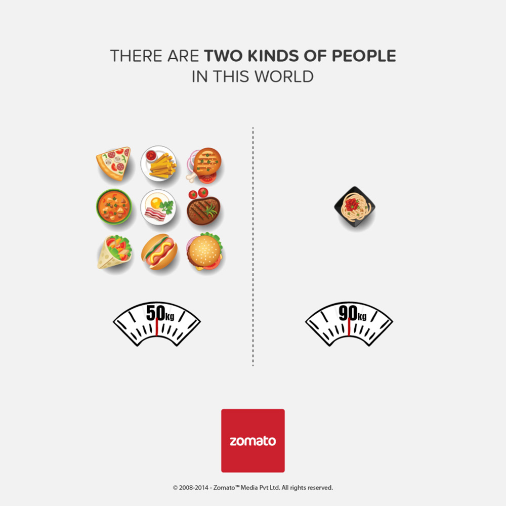 zomato-two-kind-of-people-poids-amc