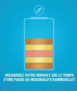 PUBLICIS conseil revisite le croque mc do en pictogramme pour illustrer le rechargement de la ZOE a rambouillet