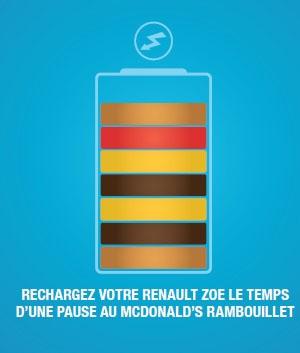 une campagne pertinente et percutante qui illustre le rechargement des batteries, même de la renault Zoe