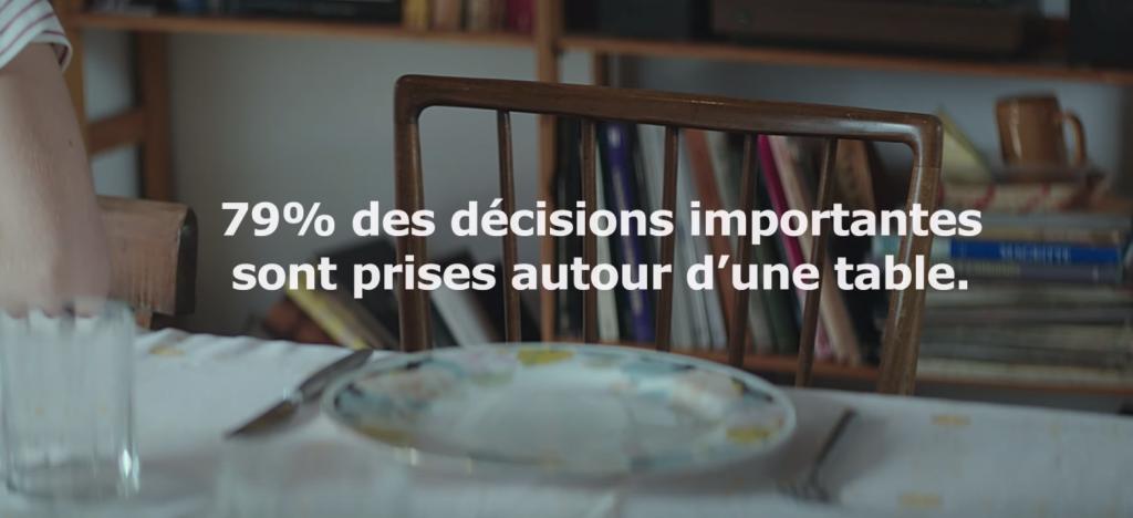 D'après une étude, 79% des décisions importantes se prendraient à table